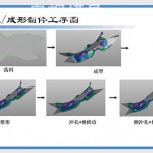CAE工艺分析图3
